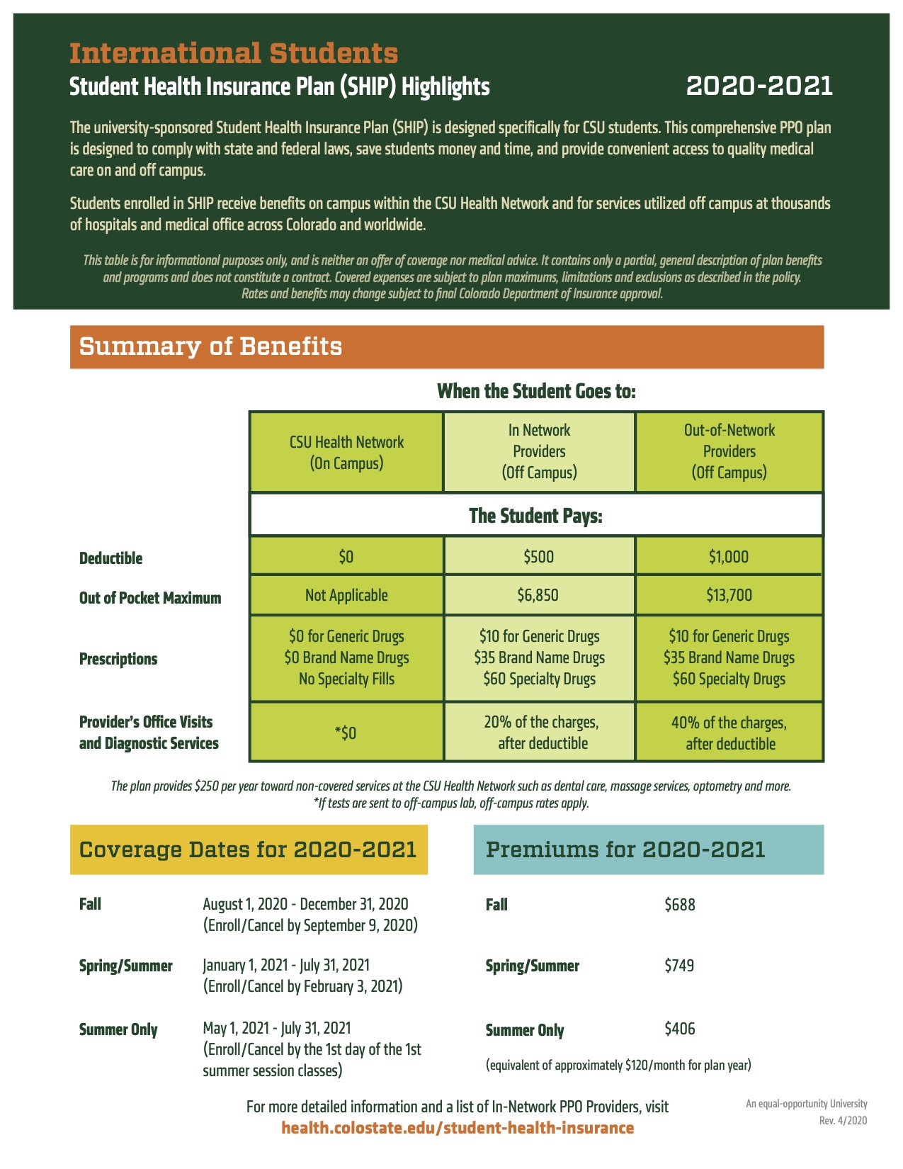 International SHIP Summary of Benefits